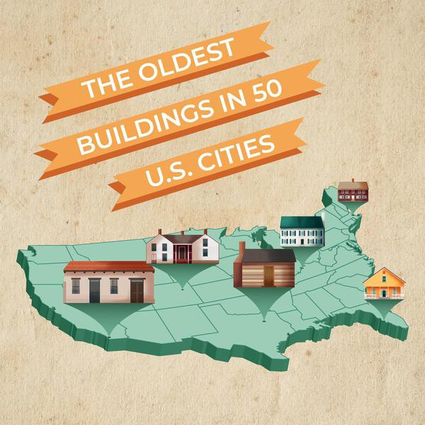The Oldest Buildings in 50 U.S. Cities
